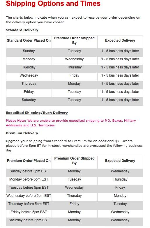 Macy's Shipping
