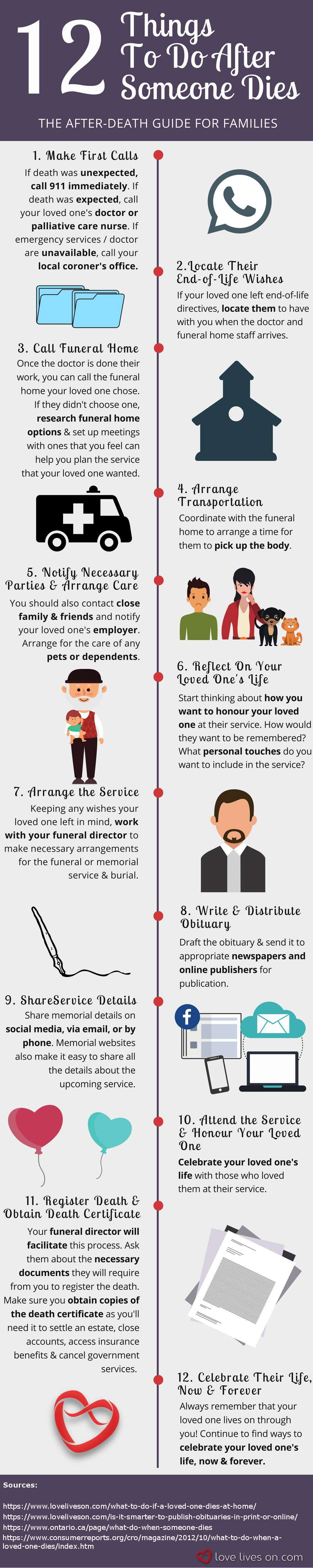 What to Do When Someone Dies at Home Infographic