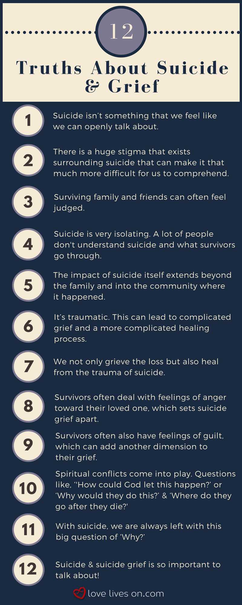 Infographic: 12 Truths About Suicide & Grief