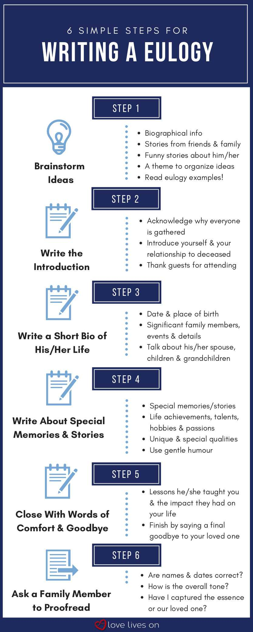Infographic How To Write A Eulogy