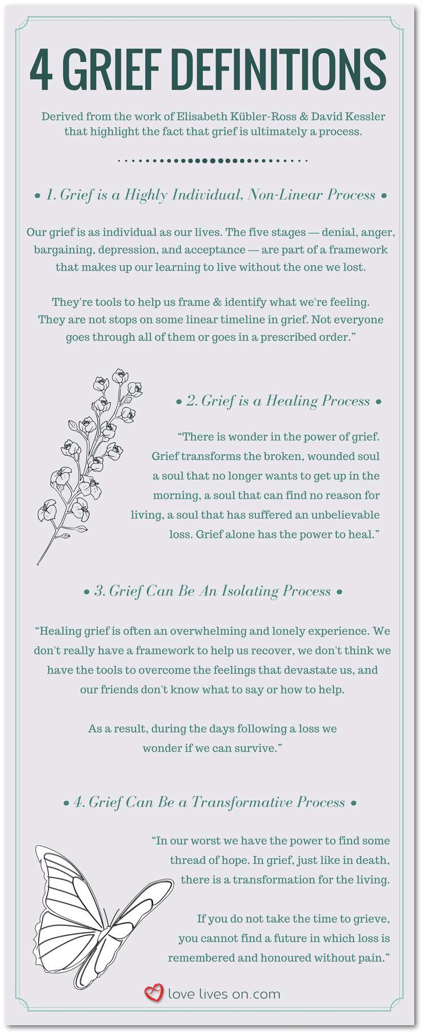 [Infographic} 4 Grief Definitions
