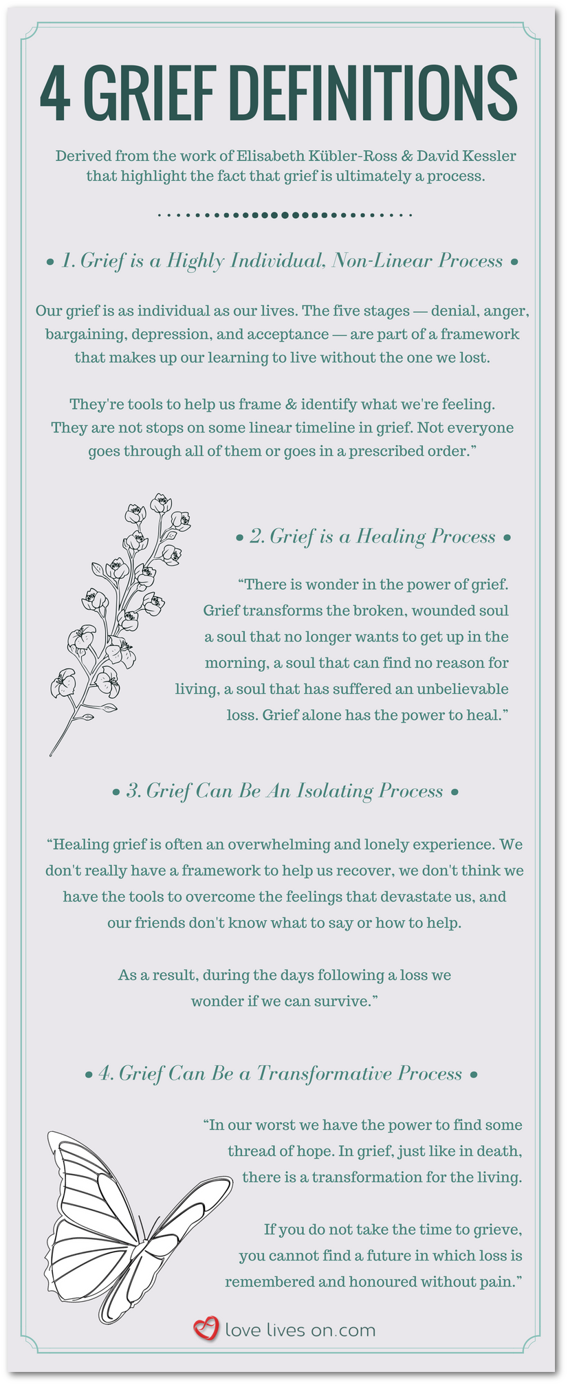 [Infographic] 4 Grief Definitions