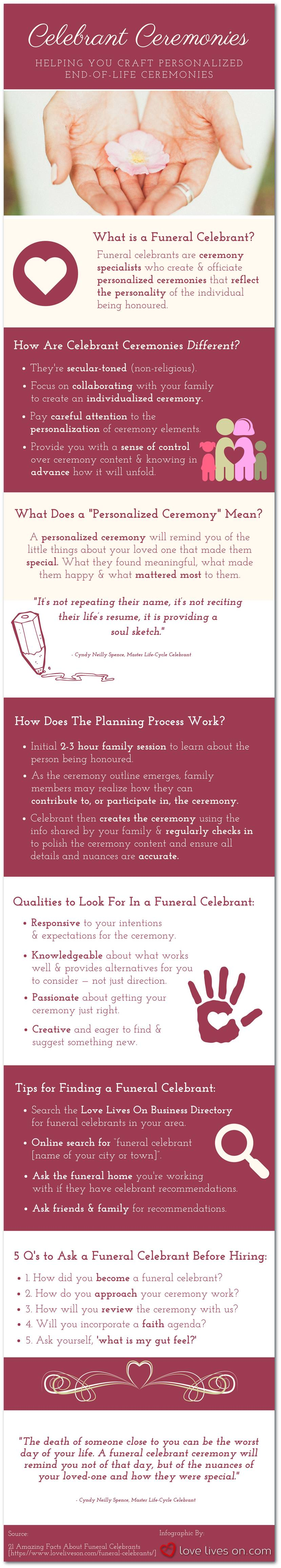 21 amazing facts about funeral celebrants love lives on funeral celebrant ceremonies infographic solutioingenieria Gallery