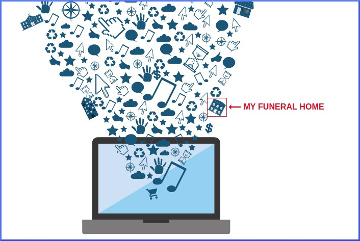 funeral home digital marketing is challenging