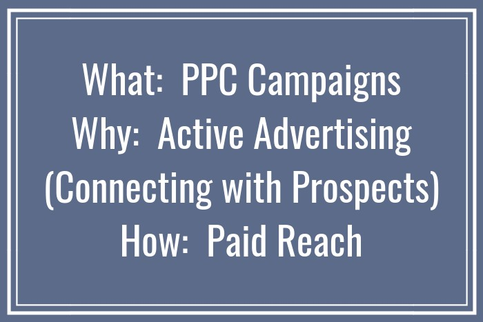 What, Where & Why of PPC Marketing for Law Firms.