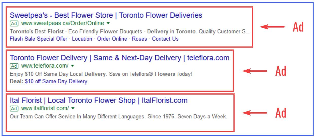 Examples of flower shop ads on Google Search