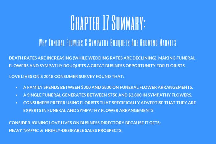 Flower Shop Advertising Guide: Chapter 17 Summary