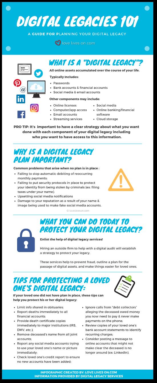 [Infographic] Digital Legacies 101
